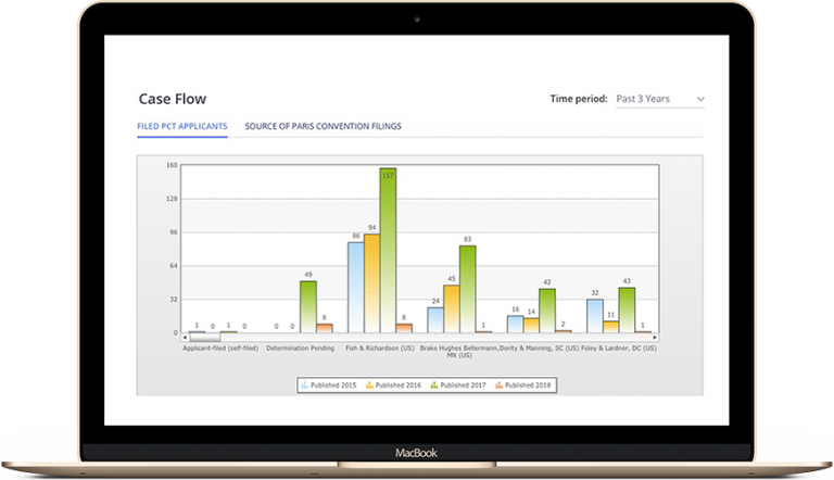 the latest law firm applicant data filing analytics